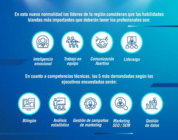 Habilidades 360: América Latina 2020 ¡Impulsa tu carrera profesional!